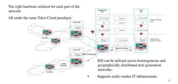 Estrategia de infraestructura TI para los operadores de telecomunicaciones