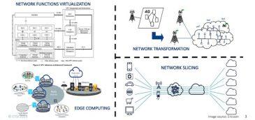 El ecosistema de la 5G: muchos actores, muchas tecnologías y mucha seguridad