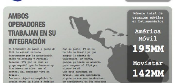 América Móvil Vs. Movistar en 2T2010