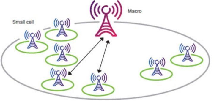 Multi-vendor SON y VoLTE dos de los principales asuntos del último plugfest LTE del Small Cell Forum