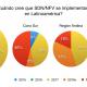 SDN y NFV llegarán a Latinoamérica con fuerza a partir de 2017