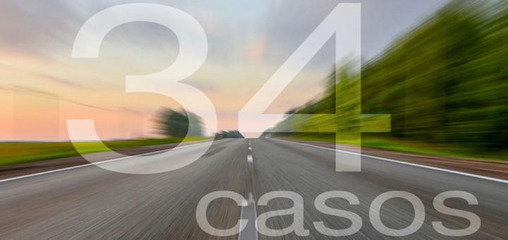 34 casos de éxito de transformación digital